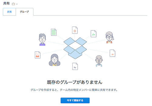 Dropboxにグループ機能がリリース
